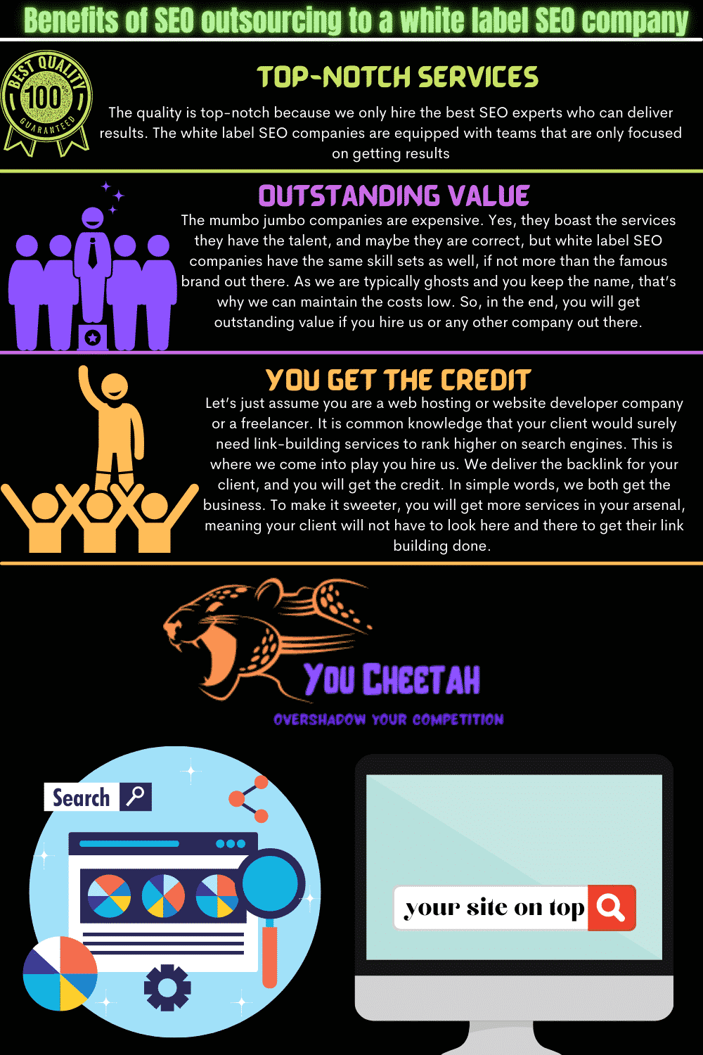 seo outsourcing infographic